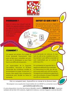 Création de l'association Germe de Blé à Dijon